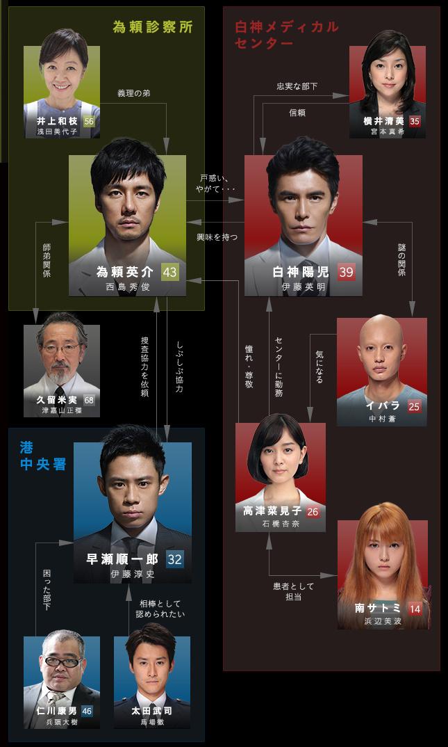 mutsu personnages